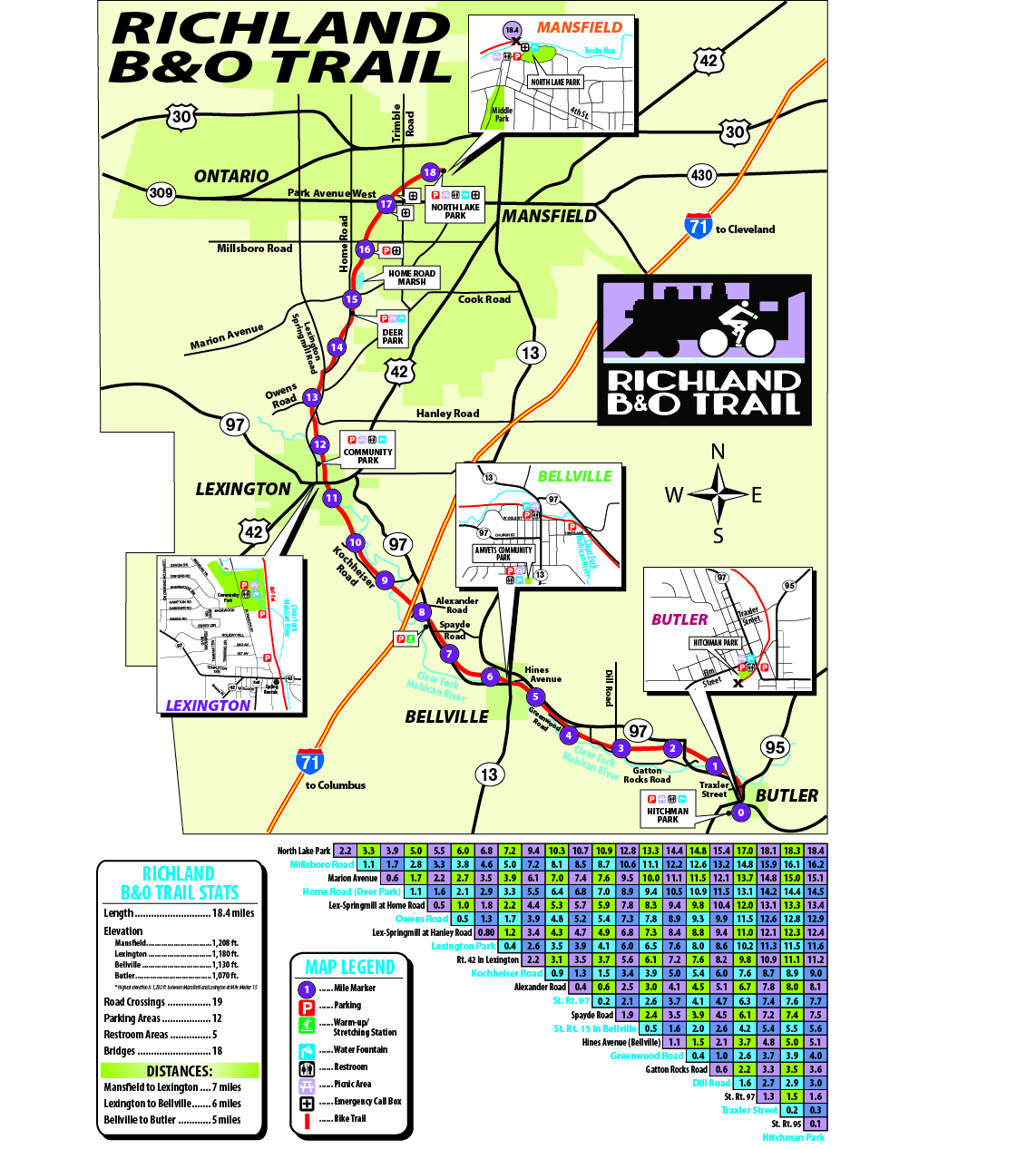 Richland B&O Trail Map